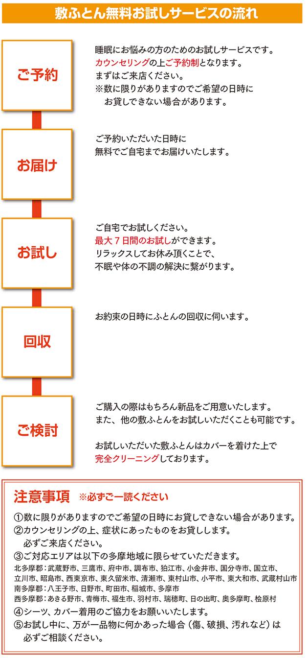 shikihuton-otameshi04